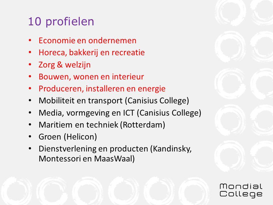 10 profielen Economie en ondernemen Horeca, bakkerij en recreatie Zorg & welzijn Bouwen, wonen en interieur Produceren, installeren en energie Mobiliteit en transport (Canisius College) Media, vormgeving en ICT (Canisius College) Maritiem en techniek (Rotterdam) Groen (Helicon) Dienstverlening en producten (Kandinsky, Montessori en MaasWaal)