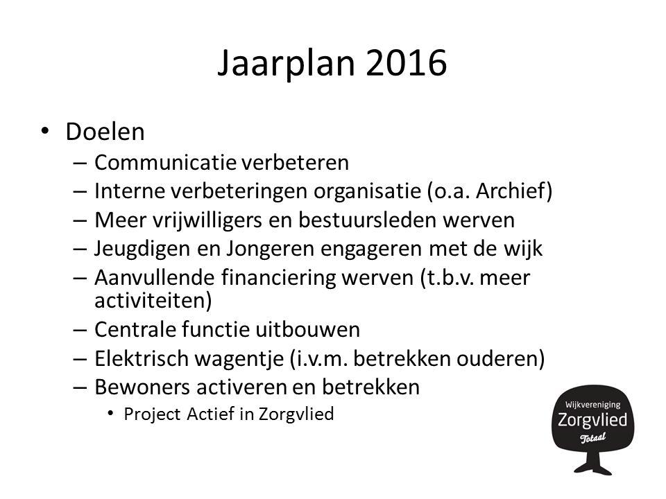 Jaarplan 2016 Doelen – Communicatie verbeteren – Interne verbeteringen organisatie (o.a.