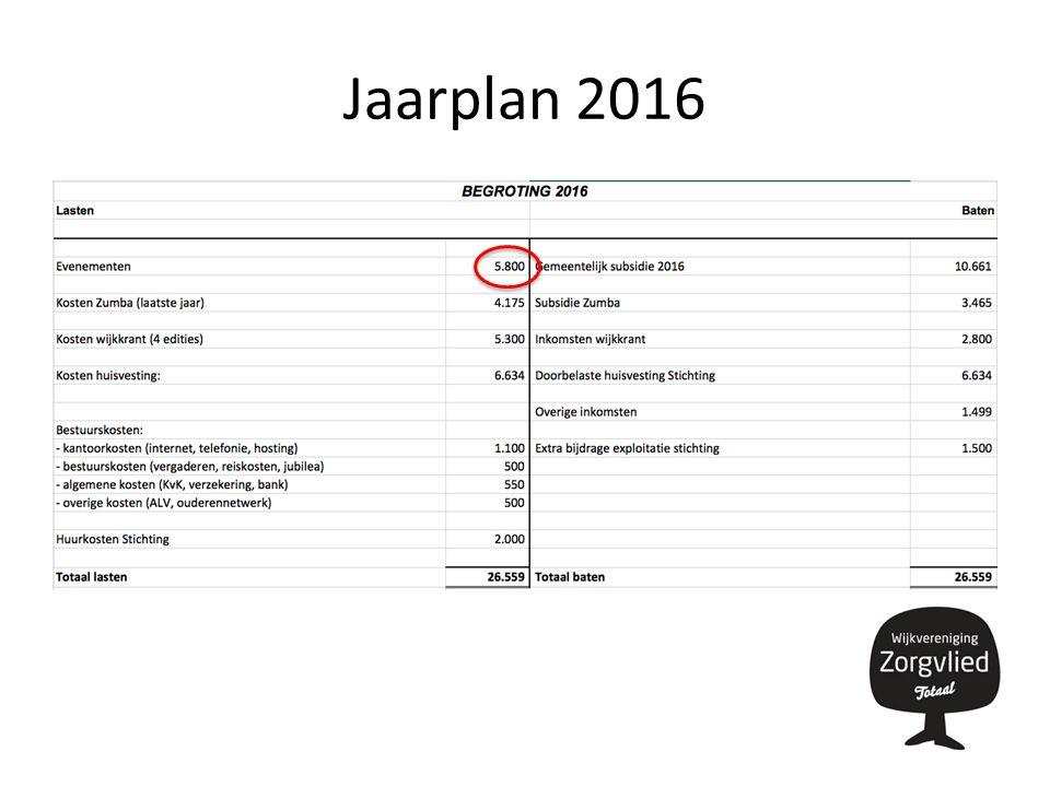 Jaarplan 2016