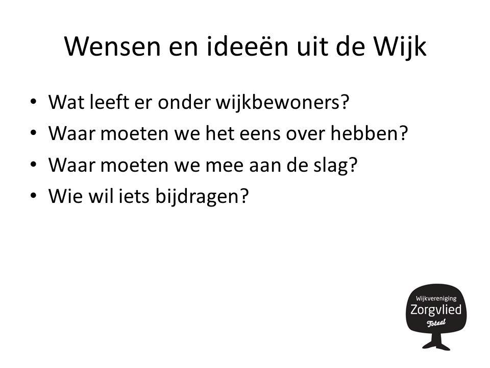 Wensen en ideeën uit de Wijk Wat leeft er onder wijkbewoners.
