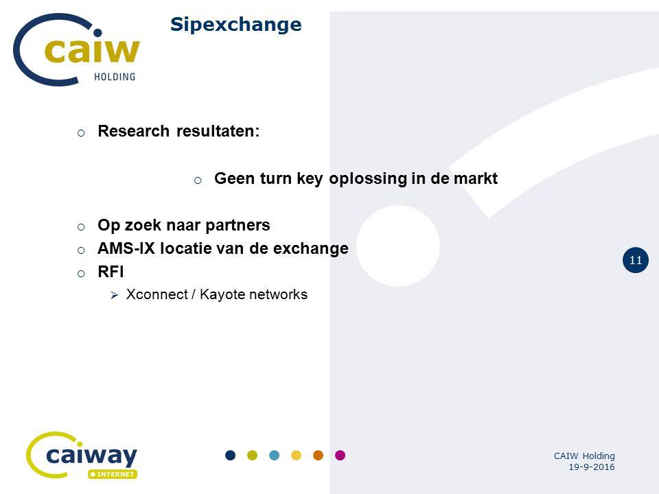 11 19-9-2016 CAIW Holding Sipexchange  Research resultaten:  Geen turn key oplossing in de markt  Op zoek naar partners  AMS-IX locatie van de exc