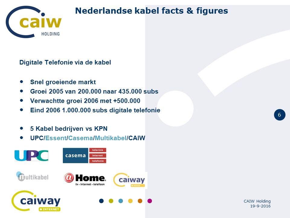 6 19-9-2016 CAIW Holding Nederlandse kabel facts & figures Digitale Telefonie via de kabel Snel groeiende markt Groei 2005 van 200.000 naar 435.000 su