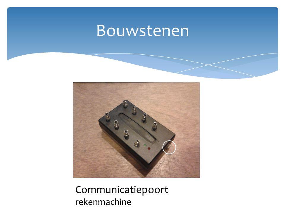 Bouwstenen Communicatiepoort rekenmachine