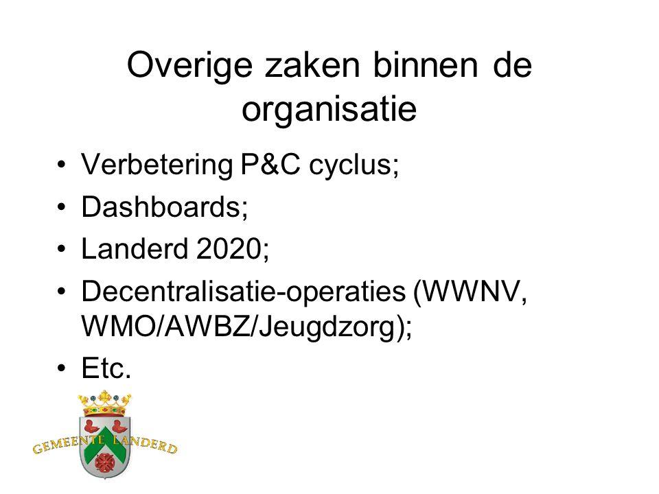 Overige zaken binnen de organisatie Verbetering P&C cyclus; Dashboards; Landerd 2020; Decentralisatie-operaties (WWNV, WMO/AWBZ/Jeugdzorg); Etc.