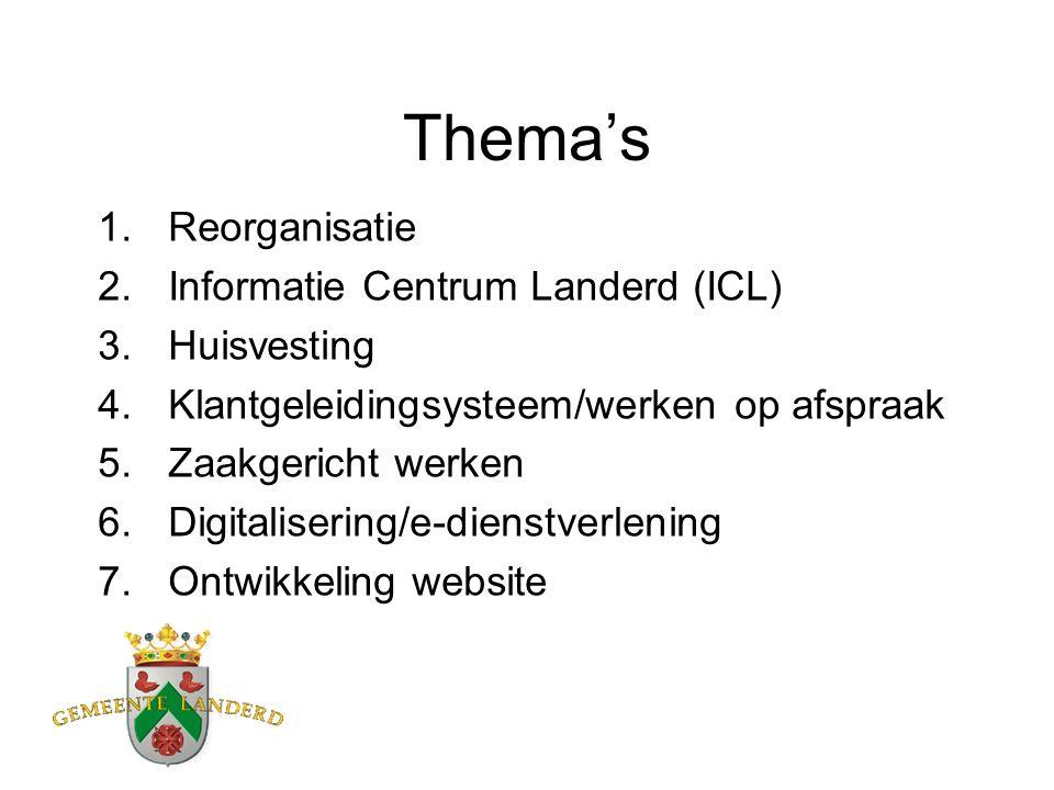 Thema's 1.Reorganisatie 2.Informatie Centrum Landerd (ICL) 3.Huisvesting 4.Klantgeleidingsysteem/werken op afspraak 5.Zaakgericht werken 6.Digitalisering/e-dienstverlening 7.Ontwikkeling website
