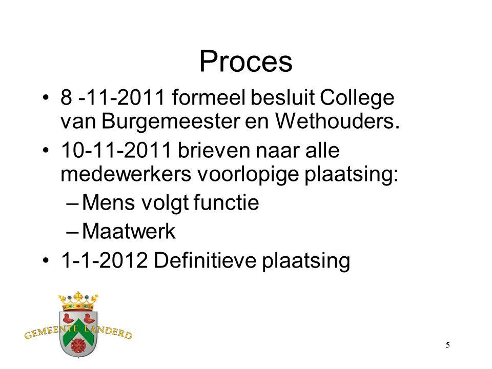 5 Proces 8 -11-2011 formeel besluit College van Burgemeester en Wethouders.