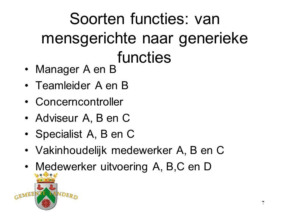 Soorten functies: van mensgerichte naar generieke functies Manager A en B Teamleider A en B Concerncontroller Adviseur A, B en C Specialist A, B en C Vakinhoudelijk medewerker A, B en C Medewerker uitvoering A, B,C en D 7