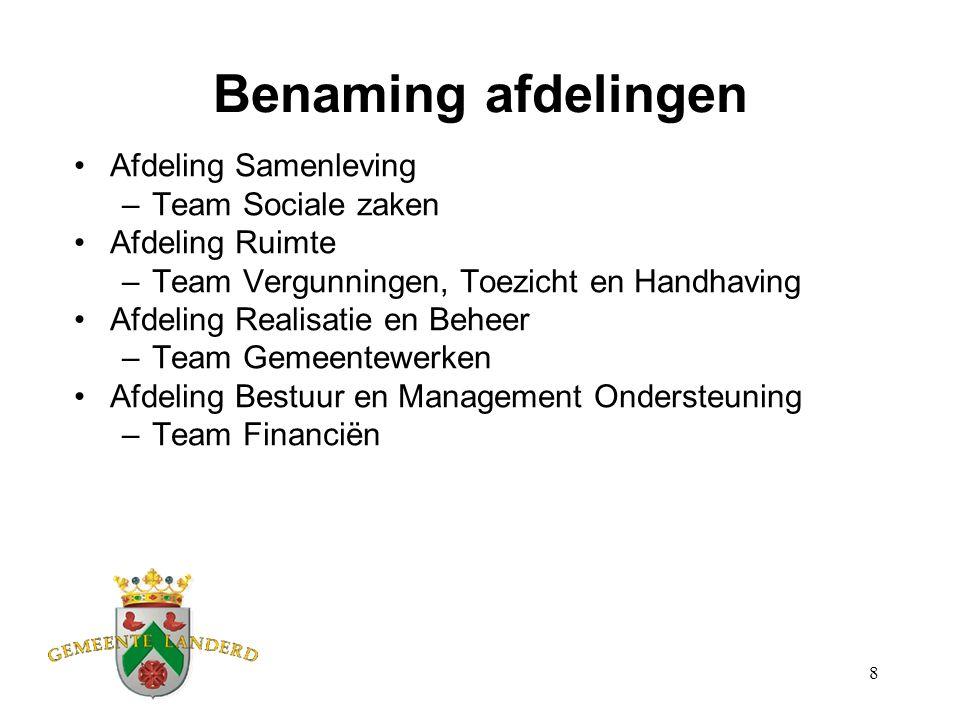 8 Benaming afdelingen Afdeling Samenleving –Team Sociale zaken Afdeling Ruimte –Team Vergunningen, Toezicht en Handhaving Afdeling Realisatie en Beheer –Team Gemeentewerken Afdeling Bestuur en Management Ondersteuning –Team Financiën