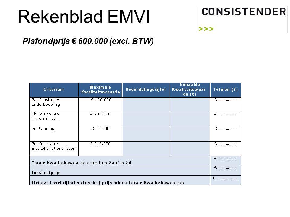Rekenblad EMVI Plafondprijs € 600.000 (excl. BTW)