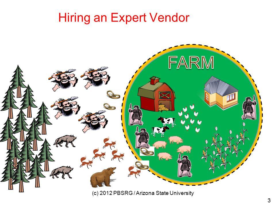 4 Hiring an Expert Vendor