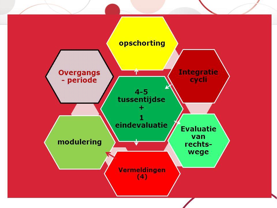4-5 tussentijdse + 1 eindevaluatie opschorting Integratie cycli Evaluatie van rechts- wege Vermeldingen (4) modulering Overgangs - periode