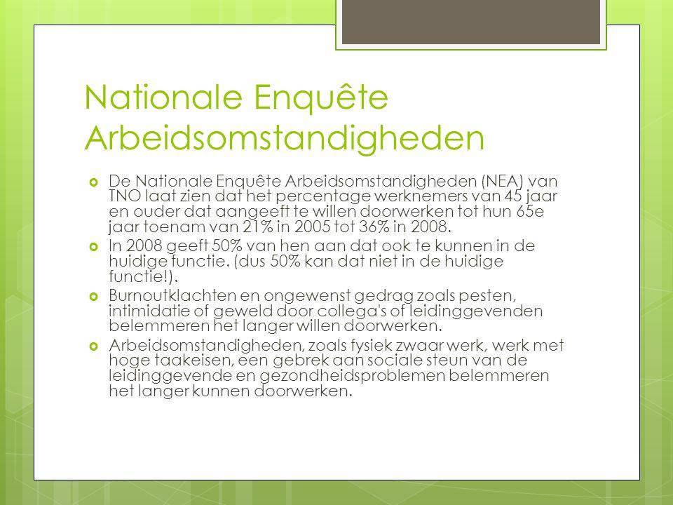 Nationale Enquête Arbeidsomstandigheden  De Nationale Enquête Arbeidsomstandigheden (NEA) van TNO laat zien dat het percentage werknemers van 45 jaar en ouder dat aangeeft te willen doorwerken tot hun 65e jaar toenam van 21% in 2005 tot 36% in 2008.