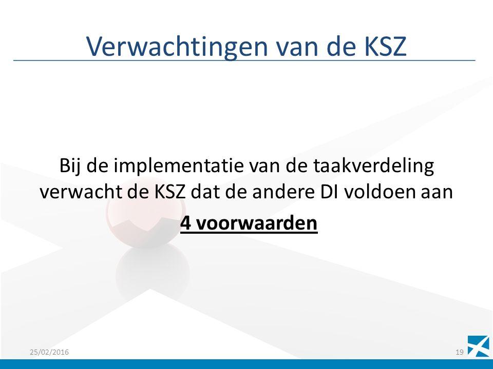 Verwachtingen van de KSZ Bij de implementatie van de taakverdeling verwacht de KSZ dat de andere DI voldoen aan 4 voorwaarden 25/02/201619