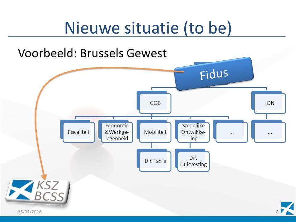 Nieuwe situatie (to be) Voorbeeld: Brussels Gewest 25/02/20168 Gewest Brussel GOBFiscaliteit Economie &Werkge- legenheid MobiliteitDir.
