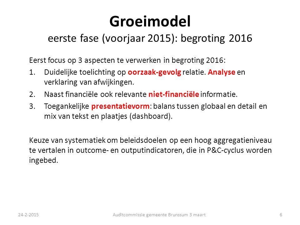 Groeimodel eerste fase (voorjaar 2015): begroting 2016 Eerst focus op 3 aspecten te verwerken in begroting 2016: 1.Duidelijke toelichting op oorzaak-gevolg relatie.