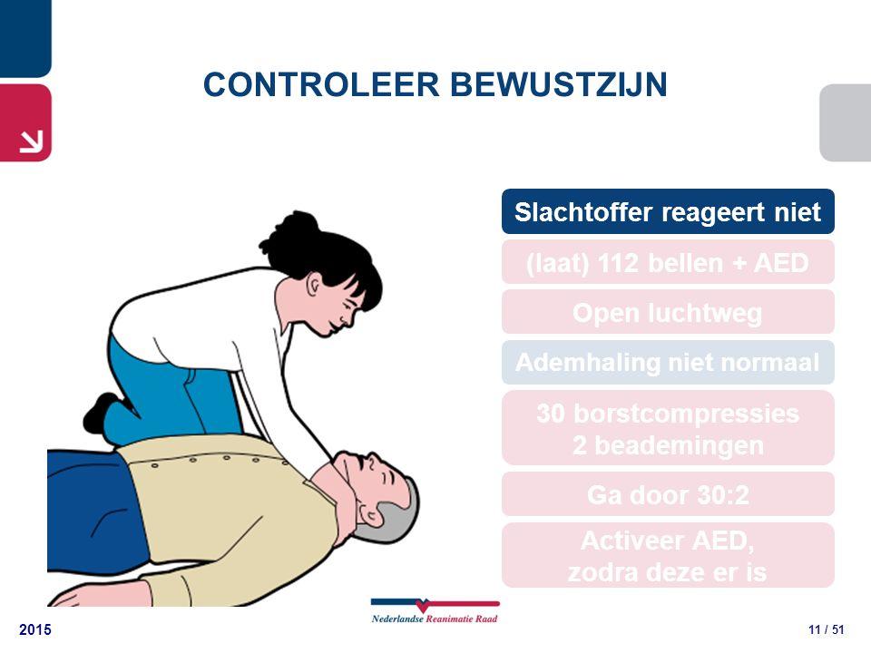 2015 11 / 51 CONTROLEER BEWUSTZIJN 30 borstcompressies 2 beademingen (laat) 112 bellen + AED Open luchtweg Slachtoffer reageert niet Ademhaling niet normaal Ga door 30:2 Activeer AED, zodra deze er is