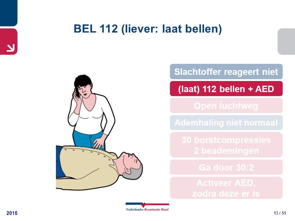 2015 13 / 51 BEL 112 (liever: laat bellen) 30 borstcompressies 2 beademingen (laat) 112 bellen + AED Open luchtweg Slachtoffer reageert niet Ademhaling niet normaal Ga door 30:2 Activeer AED, zodra deze er is
