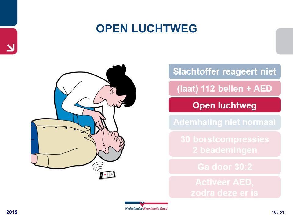 2015 16 / 51 OPEN LUCHTWEG 30 borstcompressies 2 beademingen (laat) 112 bellen + AED Open luchtweg Slachtoffer reageert niet Ademhaling niet normaal Ga door 30:2 Activeer AED, zodra deze er is