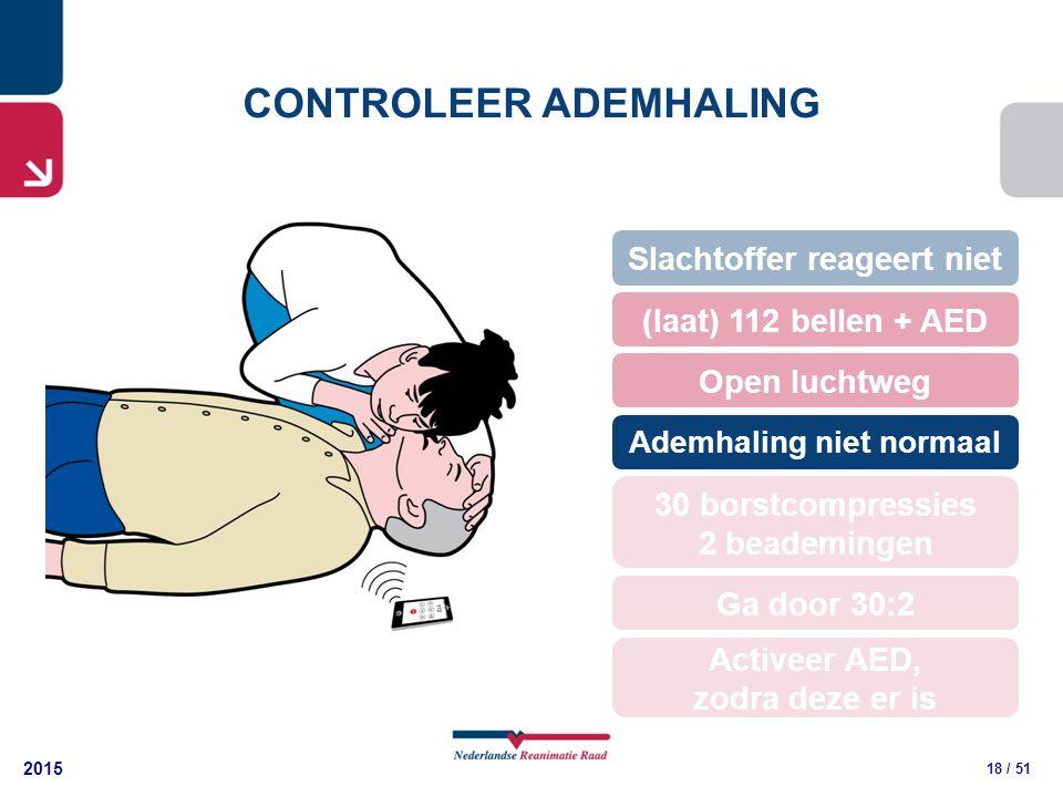 2015 18 / 51 CONTROLEER ADEMHALING 30 borstcompressies 2 beademingen (laat) 112 bellen + AED Open luchtweg Slachtoffer reageert niet Ademhaling niet normaal Ga door 30:2 Activeer AED, zodra deze er is