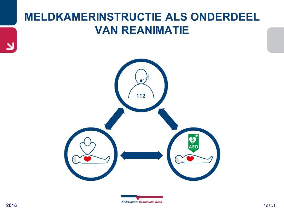 2015 42 / 51 MELDKAMERINSTRUCTIE ALS ONDERDEEL VAN REANIMATIE