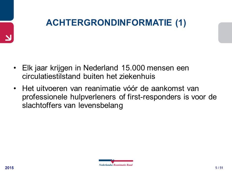 2015 5 / 51 Elk jaar krijgen in Nederland 15.000 mensen een circulatiestilstand buiten het ziekenhuis Het uitvoeren van reanimatie vóór de aankomst va
