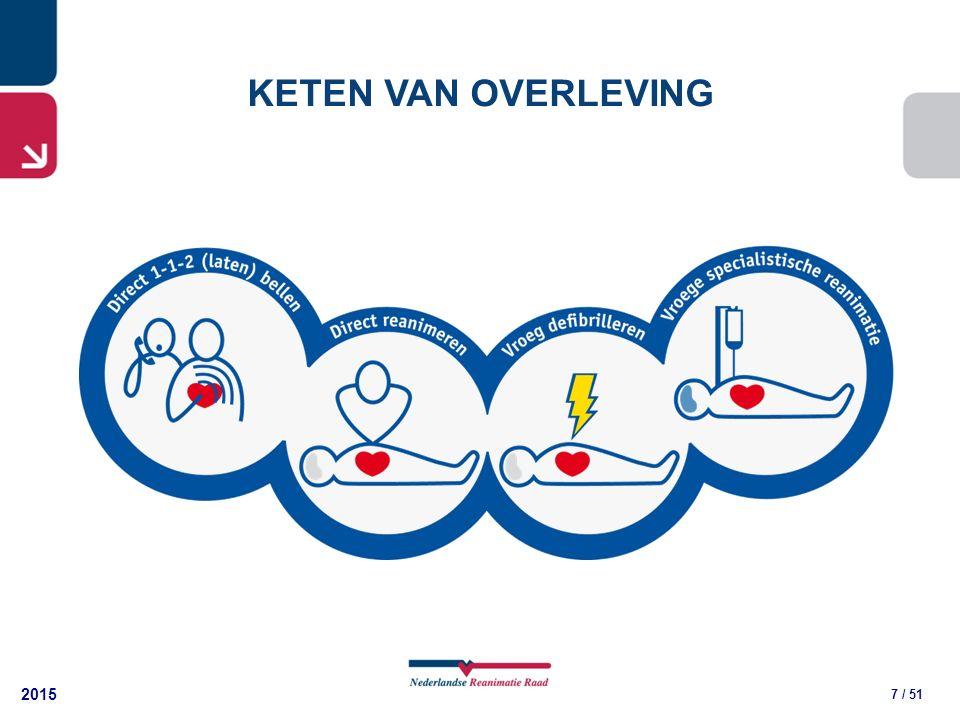 2015 38 / 51 STABIELE ZIJLIGGING Wanneer het slachtoffer (weer) normaal ademt, leg in stabiele zijligging Laat eventuele elektroden zitten Laat de AED aan staan