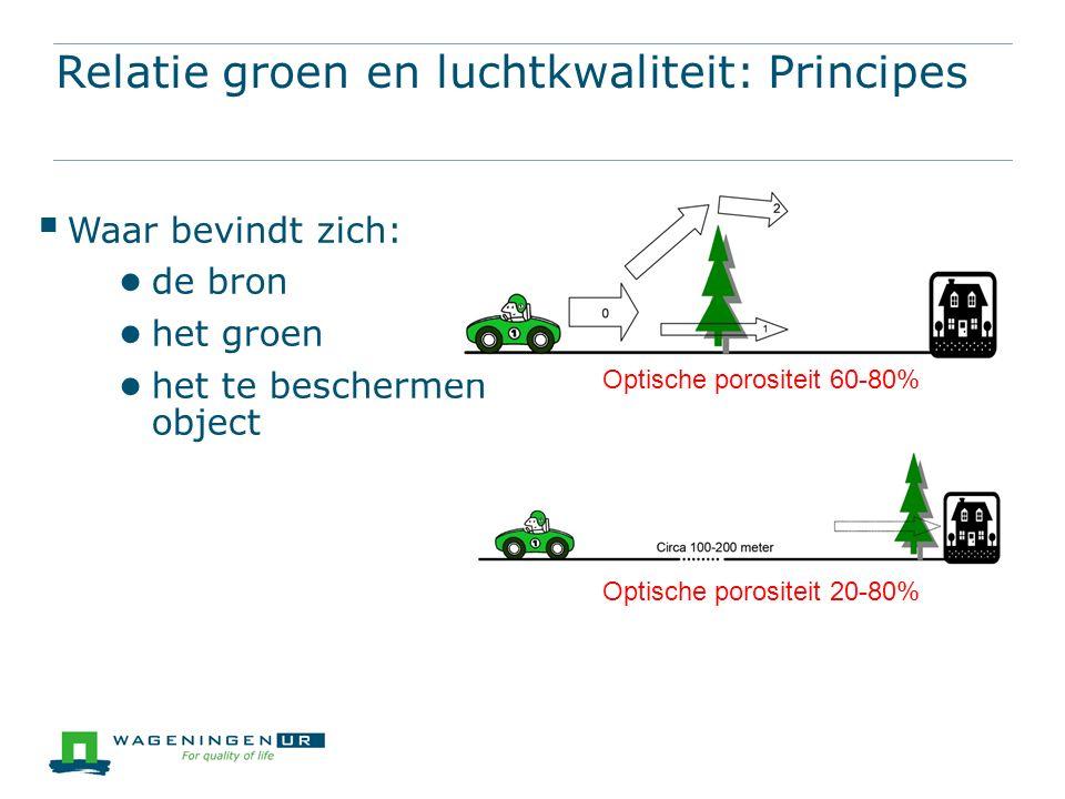 Relatie groen en luchtkwaliteit: Principes  Waar bevindt zich: ● de bron ● het groen ● het te beschermen object Optische porositeit 60-80% Optische porositeit 20-80%