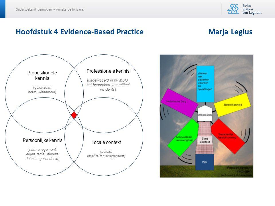 Onderzoekend vermogen – Anneke de Jong e.a. Hoofdstuk 4 Evidence-Based PracticeMarja Legius Edit the title via View –> Presentation Views –> Slide Mas