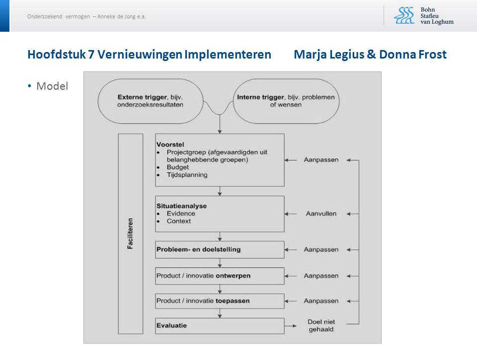 Onderzoekend vermogen – Anneke de Jong e.a. Hoofdstuk 7 Vernieuwingen Implementeren Marja Legius & Donna Frost Model Edit the title via View –> Presen