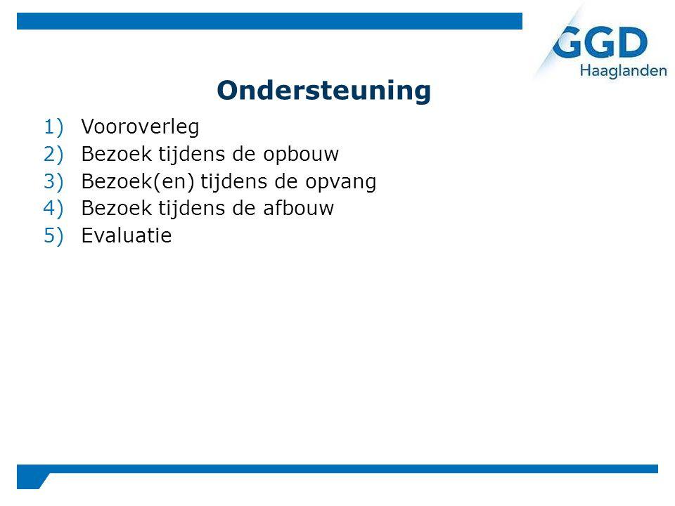 Aanwezig Gemeente GHOR GGD Basis THZ checklist hygiënebegeleiding noodopvang (op basis van AZC) van het LCHV van september 2015 Vooroverleg