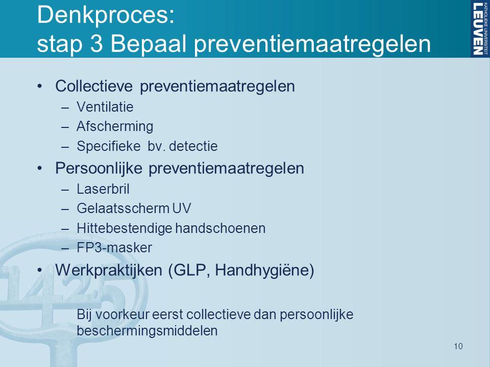 10 Denkproces: stap 3 Bepaal preventiemaatregelen Collectieve preventiemaatregelen –Ventilatie –Afscherming –Specifieke bv.