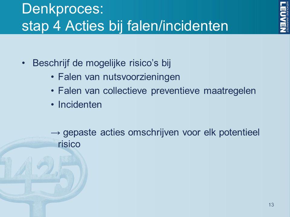 13 Denkproces: stap 4 Acties bij falen/incidenten Beschrijf de mogelijke risico's bij Falen van nutsvoorzieningen Falen van collectieve preventieve maatregelen Incidenten → gepaste acties omschrijven voor elk potentieel risico