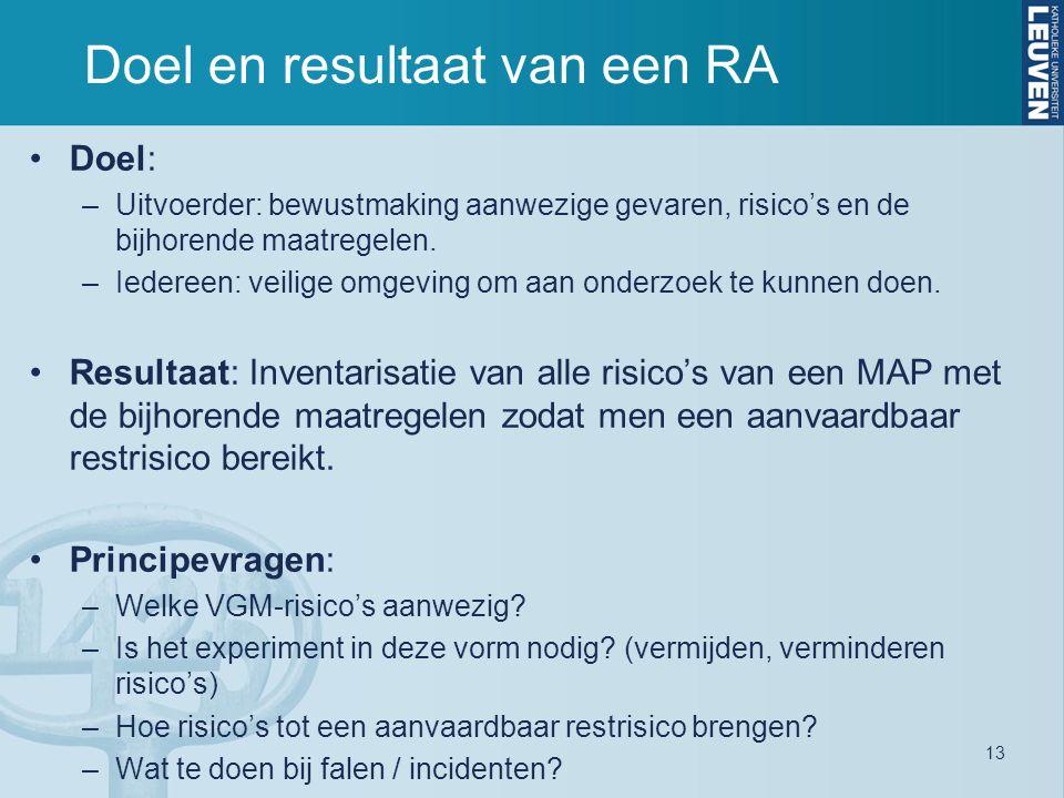 Doel en resultaat van een RA Doel: –Uitvoerder: bewustmaking aanwezige gevaren, risico's en de bijhorende maatregelen.