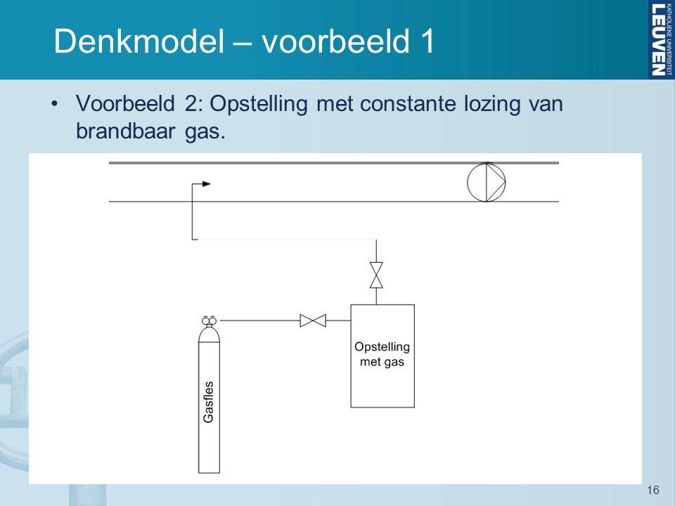 Denkmodel – voorbeeld 1 Voorbeeld 2: Opstelling met constante lozing van brandbaar gas. 16