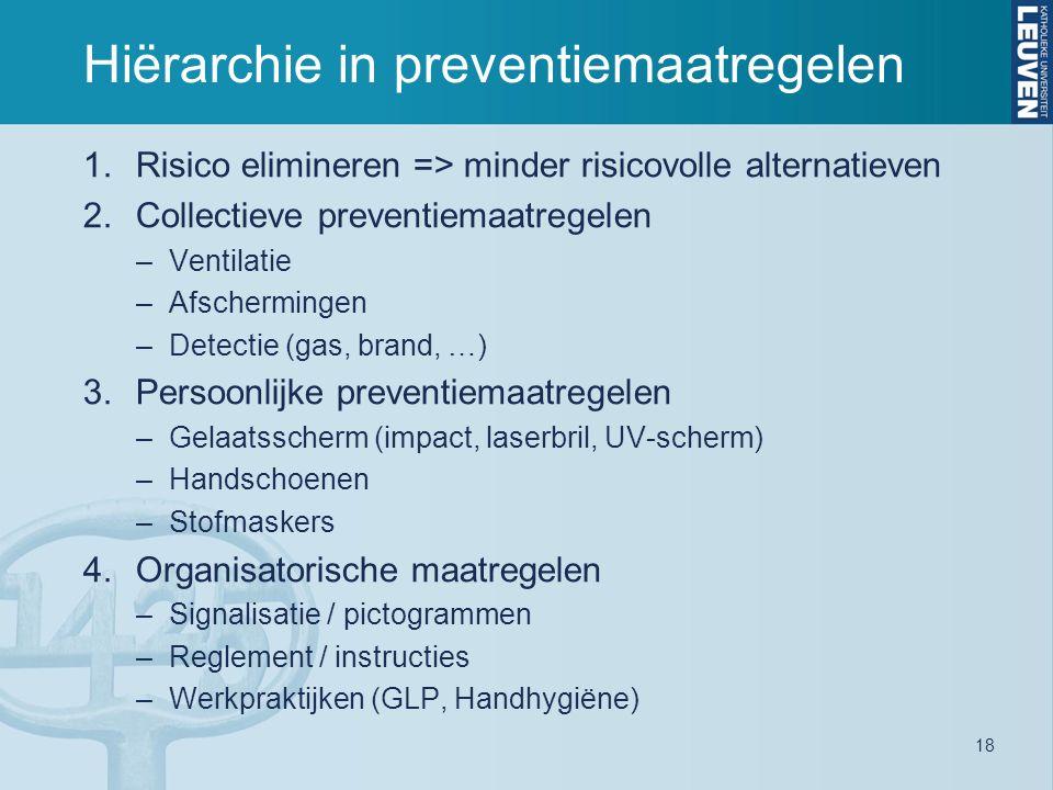 Hiërarchie in preventiemaatregelen 1.Risico elimineren => minder risicovolle alternatieven 2.Collectieve preventiemaatregelen –Ventilatie –Afschermingen –Detectie (gas, brand, …) 3.Persoonlijke preventiemaatregelen –Gelaatsscherm (impact, laserbril, UV-scherm) –Handschoenen –Stofmaskers 4.Organisatorische maatregelen –Signalisatie / pictogrammen –Reglement / instructies –Werkpraktijken (GLP, Handhygiëne) 18