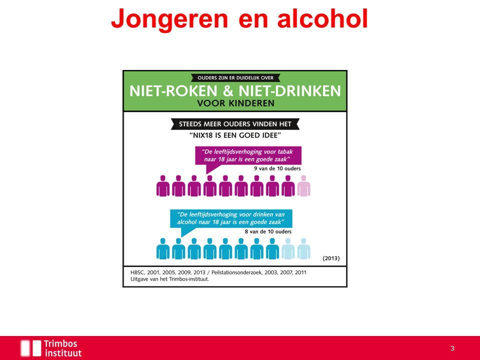 Jongeren en alcohol 3