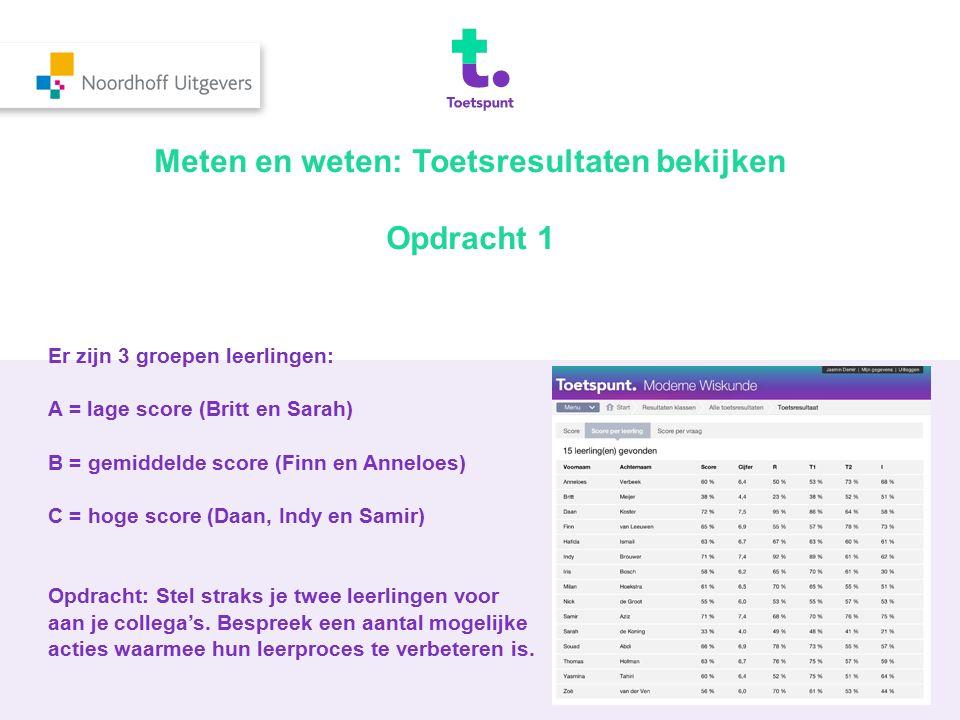 Meten en weten: Toetsresultaten bekijken Opdracht 1 Er zijn 3 groepen leerlingen: A = lage score (Britt en Sarah) B = gemiddelde score (Finn en Annelo