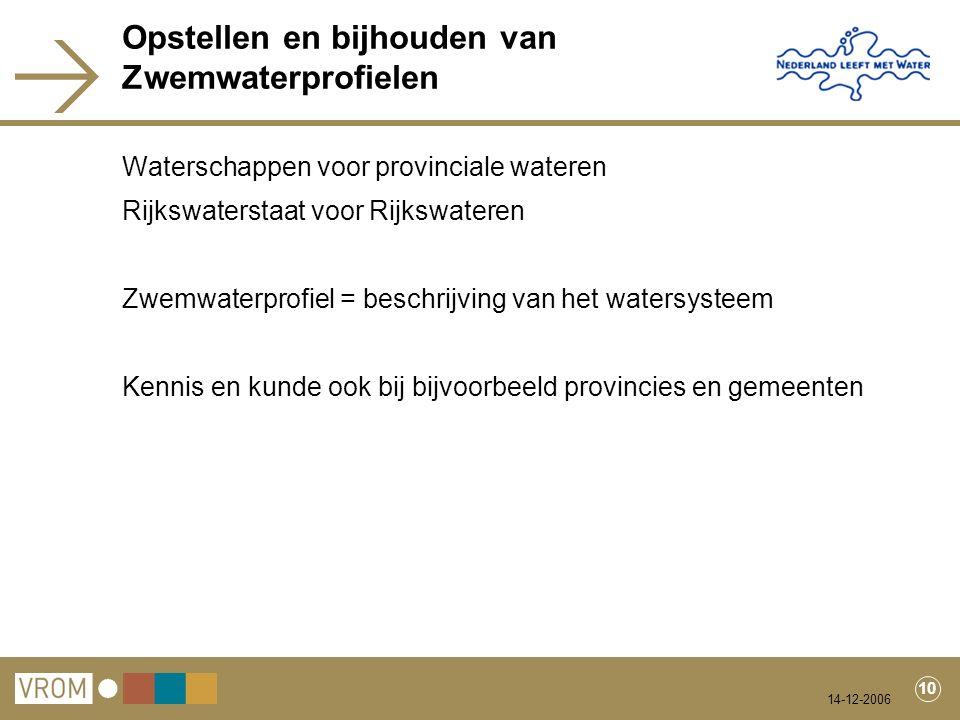 14-12-2006 10 Opstellen en bijhouden van Zwemwaterprofielen Waterschappen voor provinciale wateren Rijkswaterstaat voor Rijkswateren Zwemwaterprofiel