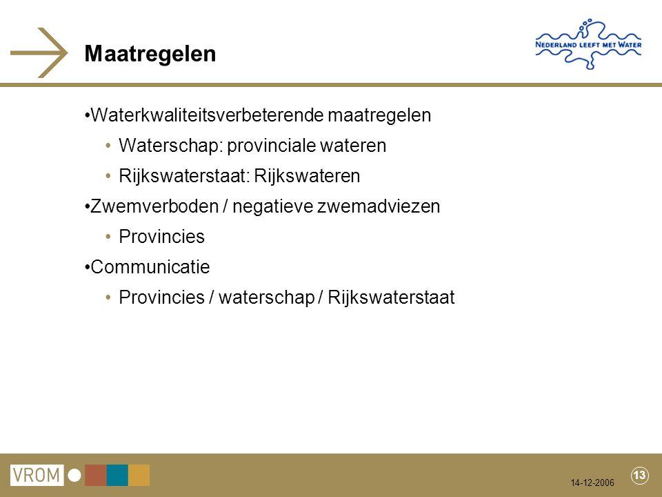 14-12-2006 13 Maatregelen Waterkwaliteitsverbeterende maatregelen Waterschap: provinciale wateren Rijkswaterstaat: Rijkswateren Zwemverboden / negatieve zwemadviezen Provincies Communicatie Provincies / waterschap / Rijkswaterstaat
