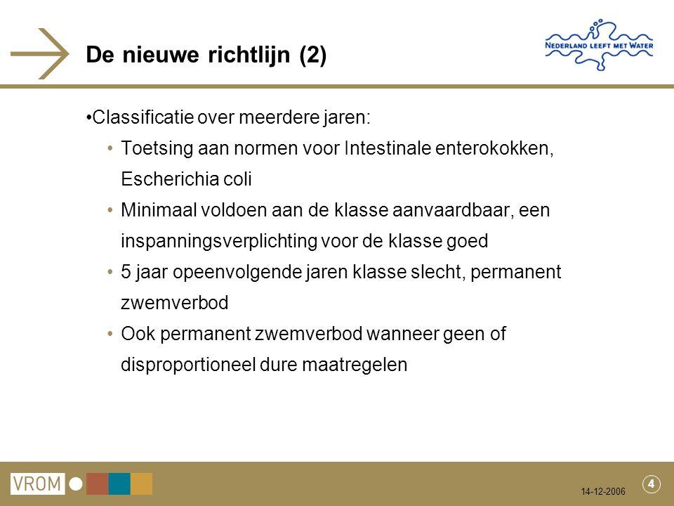 14-12-2006 4 De nieuwe richtlijn (2) Classificatie over meerdere jaren: Toetsing aan normen voor Intestinale enterokokken, Escherichia coli Minimaal v