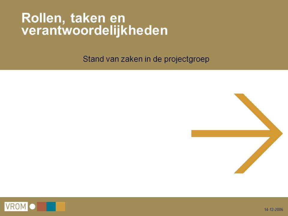14-12-2006 Rollen, taken en verantwoordelijkheden Stand van zaken in de projectgroep