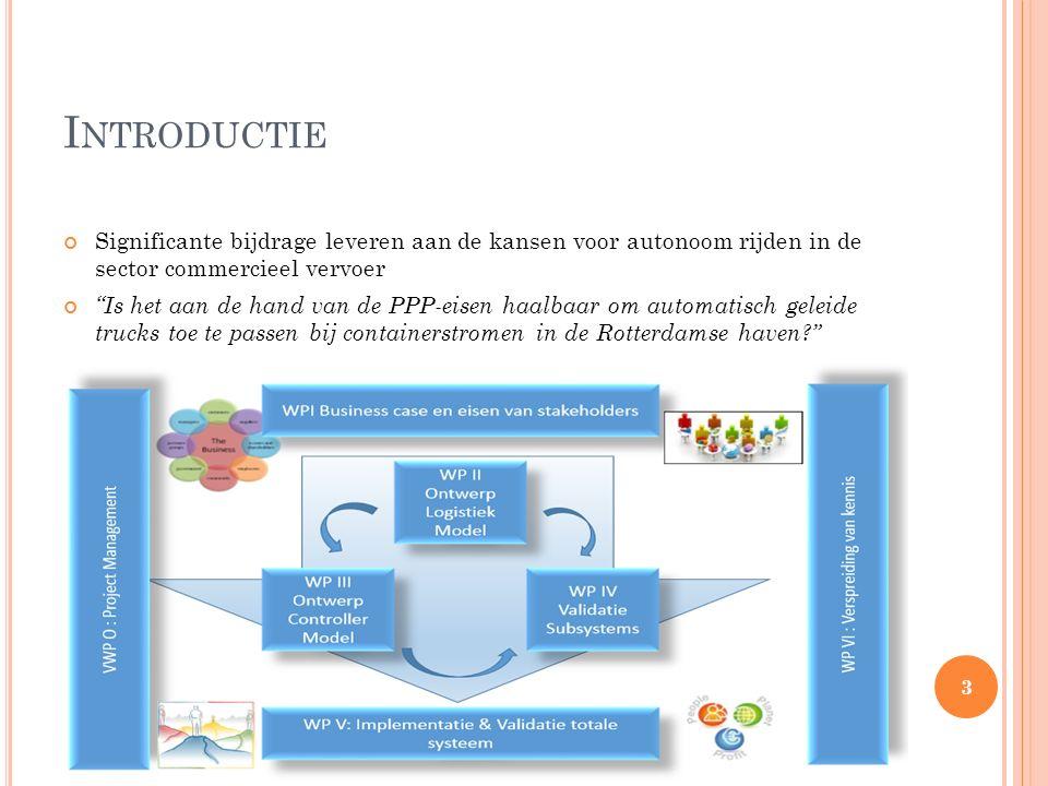 I NTRODUCTIE Significante bijdrage leveren aan de kansen voor autonoom rijden in de sector commercieel vervoer Is het aan de hand van de PPP-eisen haalbaar om automatisch geleide trucks toe te passen bij containerstromen in de Rotterdamse haven 3