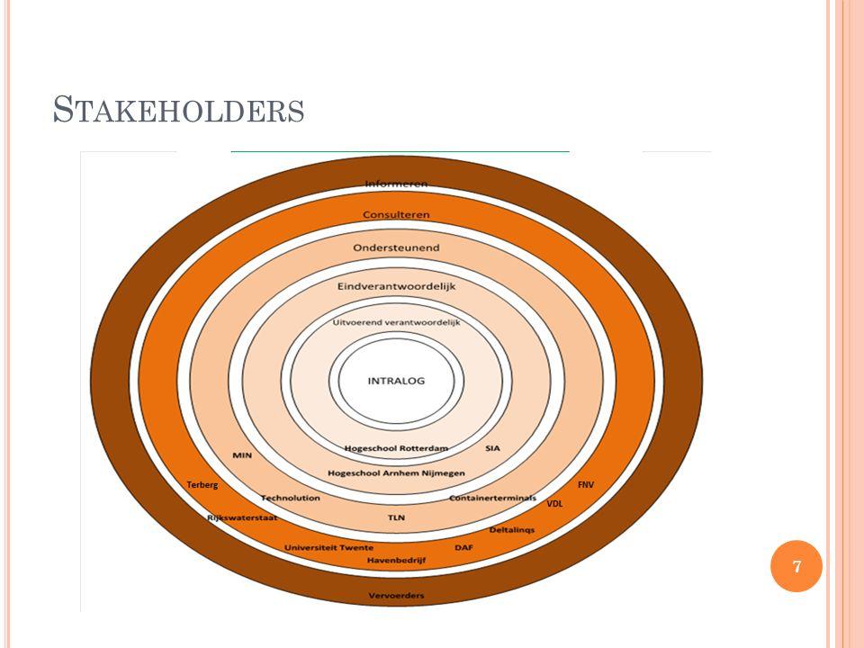 S TAKEHOLDERS 7