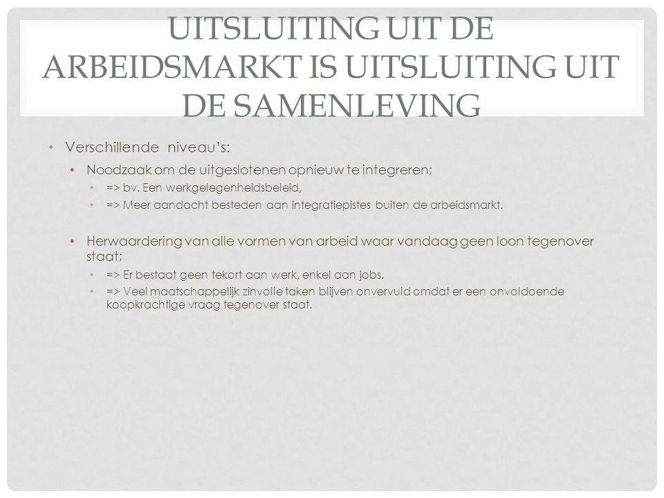 UITSLUITING UIT DE ARBEIDSMARKT IS UITSLUITING UIT DE SAMENLEVING Verschillende niveau's: Noodzaak om de uitgeslotenen opnieuw te integreren; => bv.