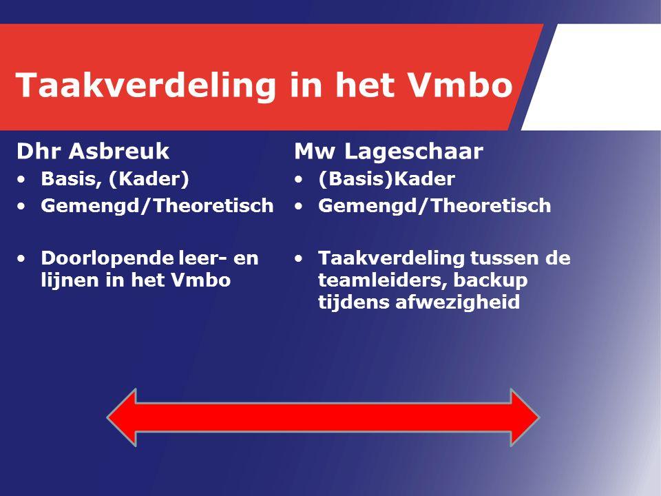 Taakverdeling in het Vmbo Dhr Asbreuk Basis, (Kader) Gemengd/Theoretisch Doorlopende leer- en lijnen in het Vmbo Mw Lageschaar (Basis)Kader Gemengd/Theoretisch Taakverdeling tussen de teamleiders, backup tijdens afwezigheid