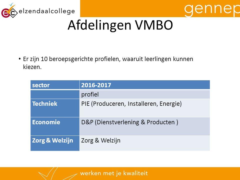 Afdelingen VMBO sector2016-2017 profiel TechniekPIE (Produceren, Installeren, Energie) EconomieD&P (Dienstverlening & Producten ) Zorg & Welzijn Er zijn 10 beroepsgerichte profielen, waaruit leerlingen kunnen kiezen.