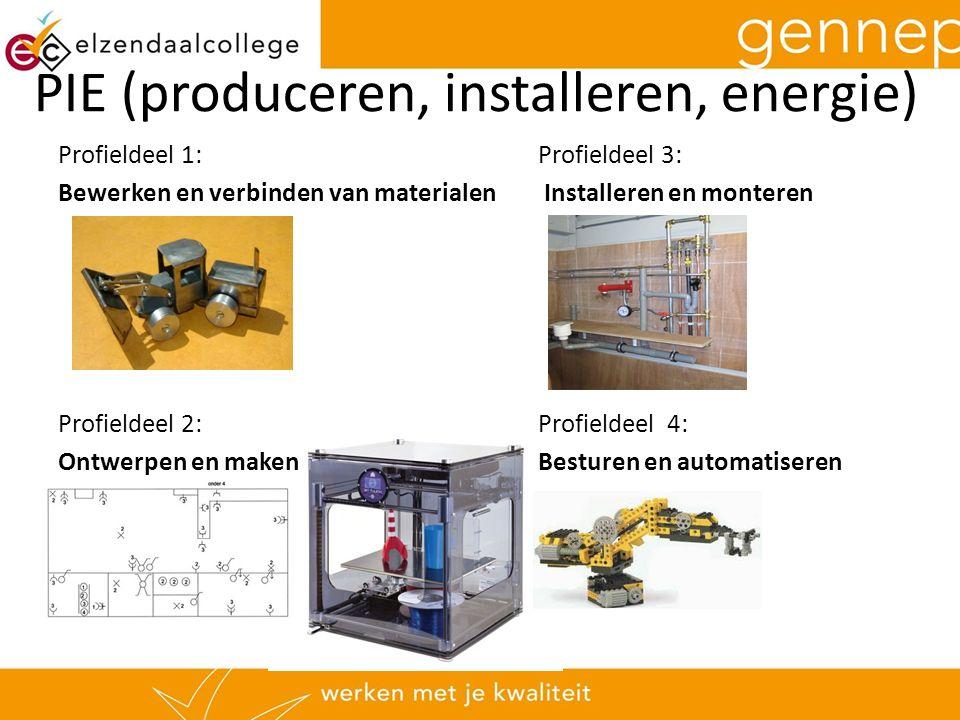 PIE (produceren, installeren, energie) Profieldeel 1: Profieldeel 3: Bewerken en verbinden van materialen Installeren en monteren Profieldeel 2: Profieldeel 4: Ontwerpen en makenBesturen en automatiseren