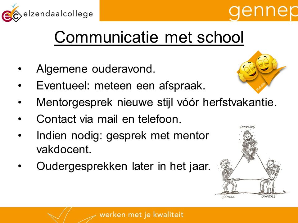 Communicatie met school Algemene ouderavond. Eventueel: meteen een afspraak.