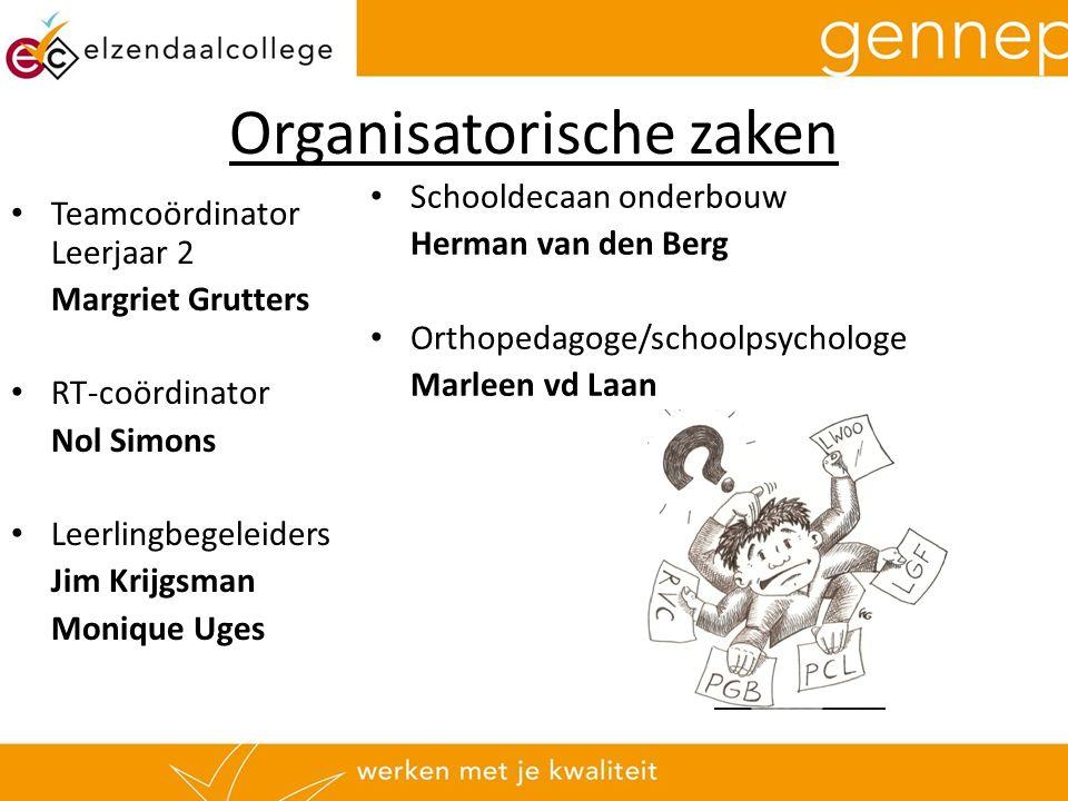 Zorg & Welzijn Profieldeel 1:Profieldeel 2: Mens en gezondheidMens en activiteit Profieldeel 3:Profieldeel 4: Mens en zorgMens en omgeving