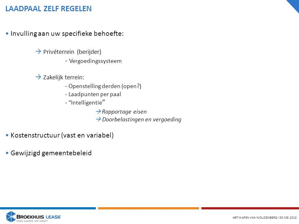 LAADPAAL ZELF REGELEN HET WAPEN VAN WOUDENBERG l 30 MEI 2013 Invulling aan uw specifieke behoefte:  Privéterrein (berijder) - Vergoedingssysteem  Zakelijk terrein: - Openstelling derden (open ) - Laadpunten per paal - Intelligentie  Rapportage eisen  Doorbelastingen en vergoeding Kostenstructuur (vast en variabel) Gewijzigd gemeentebeleid